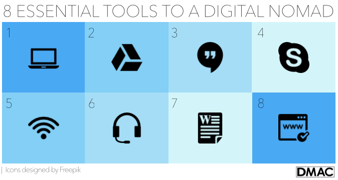 8 Essential Tools to  a Digital Nomad working in Digital Marketing