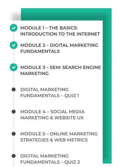 Digital and Social Media Marketing Course Syllabus