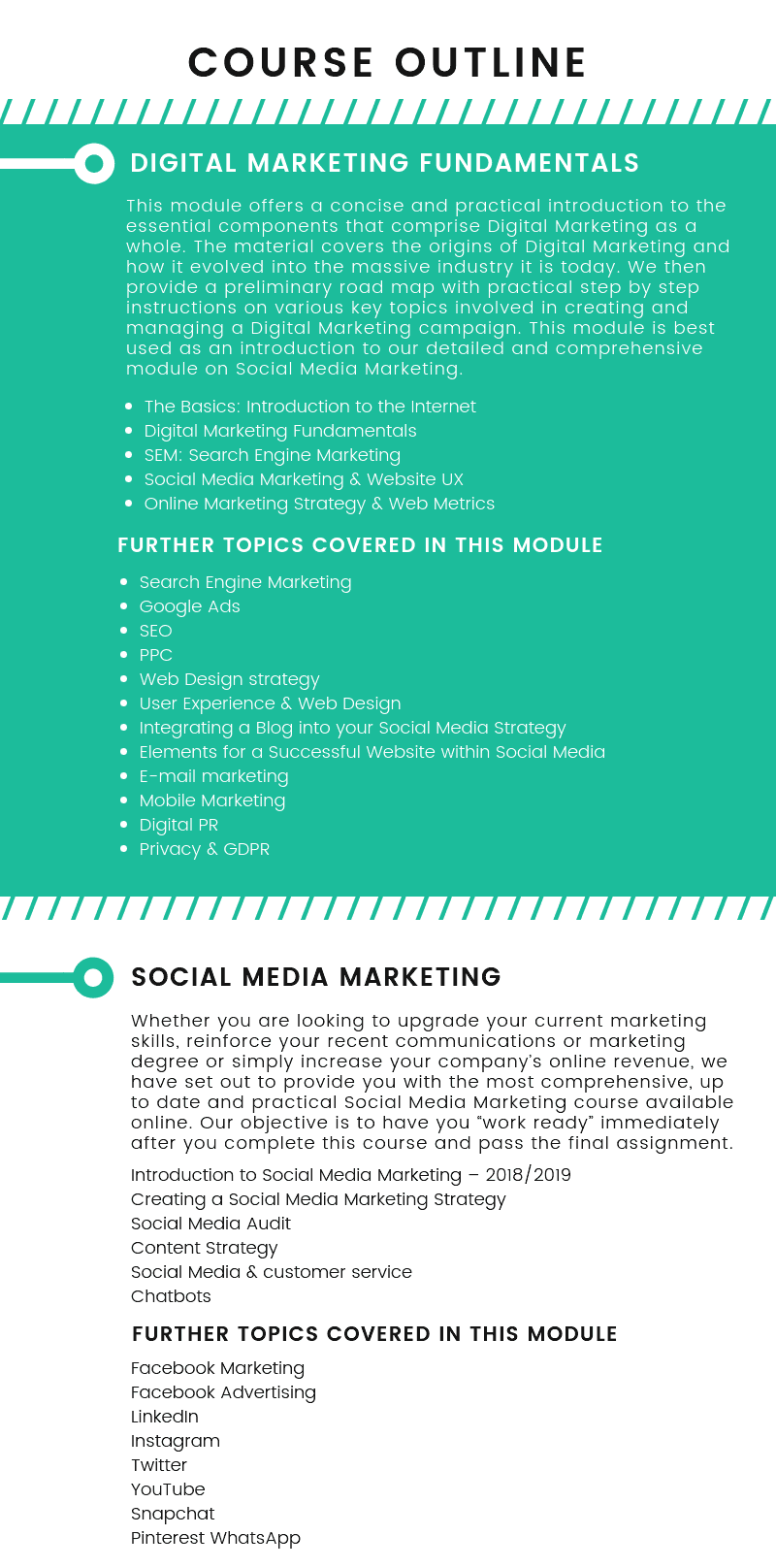 Syllabus - Digital & Social Media Marketing Course