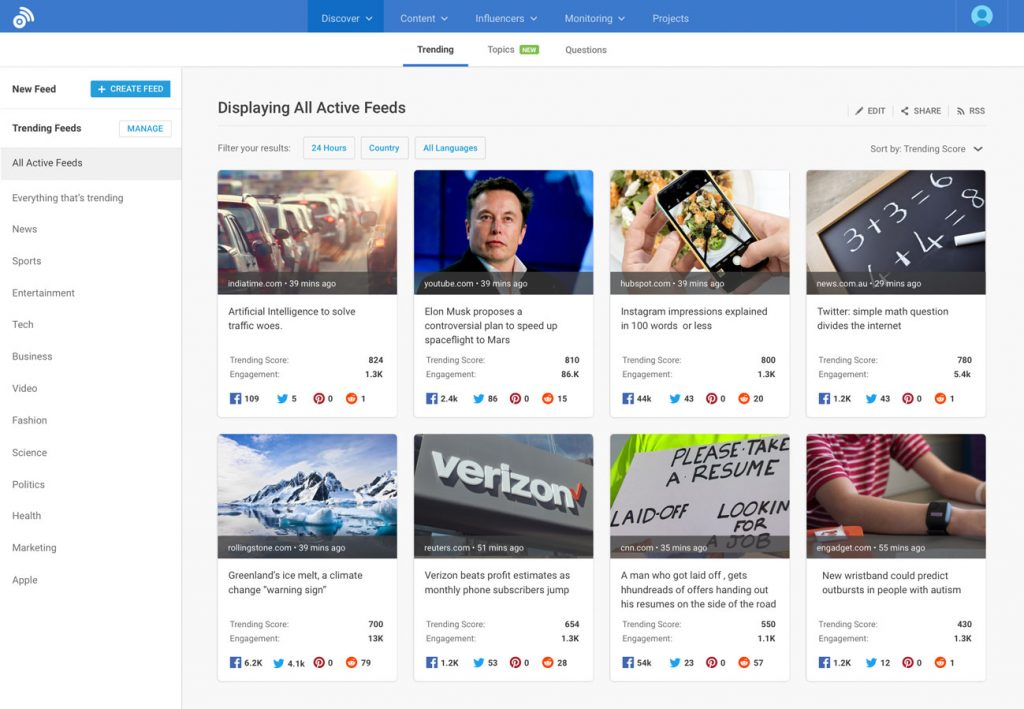 BuzzSumo topics - How to find trending blog topics for your blog - DMAC Digital Marketing Course
