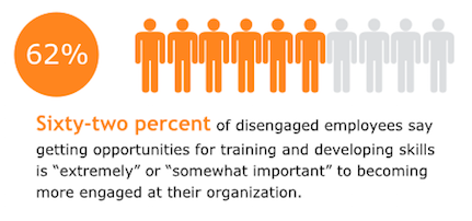 Corporate training employee engagement - DMAC